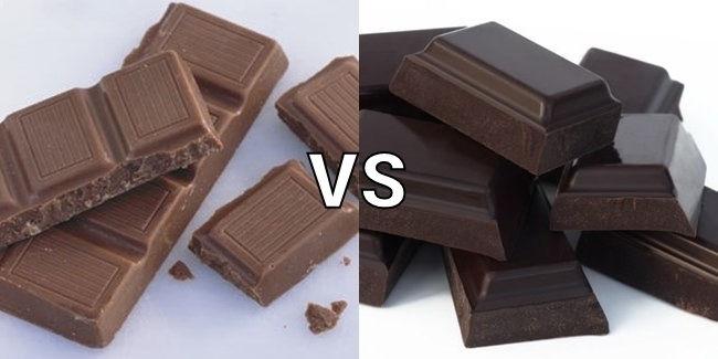 dark_chocolate_and_myostatin