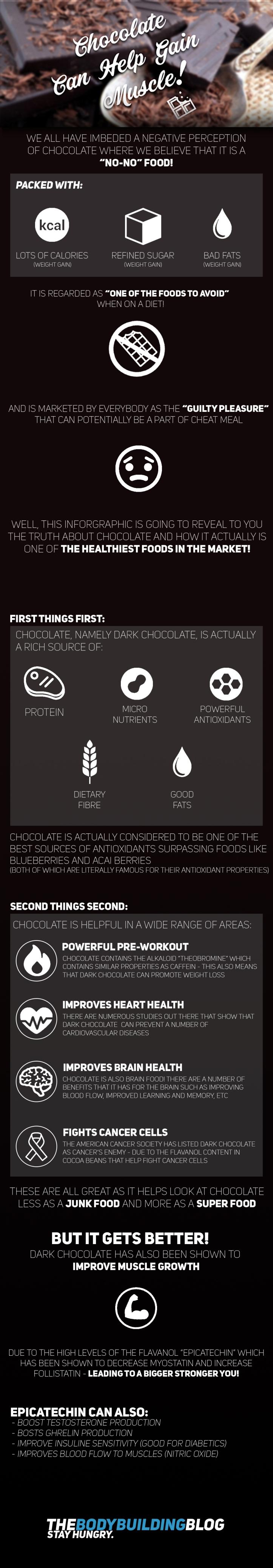 dark_chocolate_health_benefits